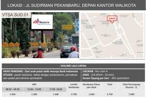 VidioTRon jl Sudirman Pekanbaru (Depan Kantor Walikota), vendor vidio tron pekanbaru, sewa vidiotron Pekanbaru, Pasang vidiotron di Pekanbaru